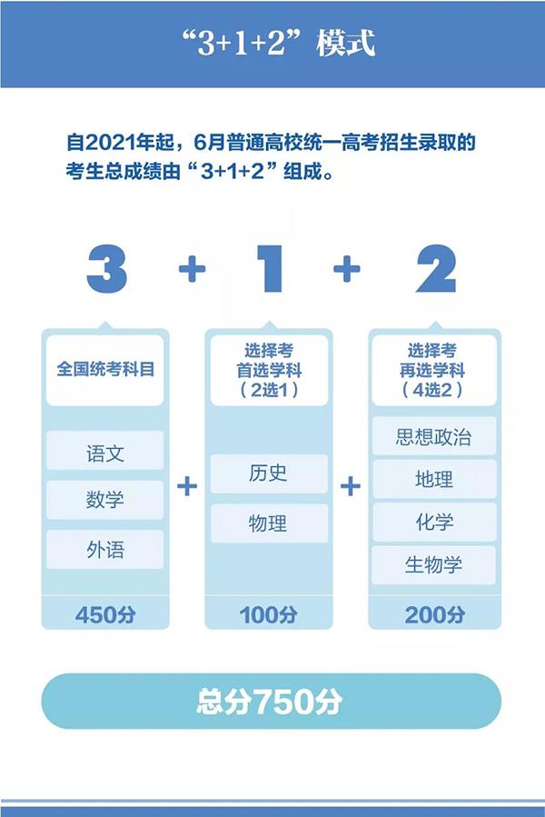 重庆市深化普通高等学校考试招生综合改革实施方案