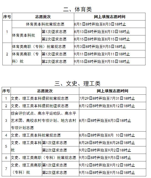 福建:2020年普通高等学校招生考生网上填报志愿时间安排表图2