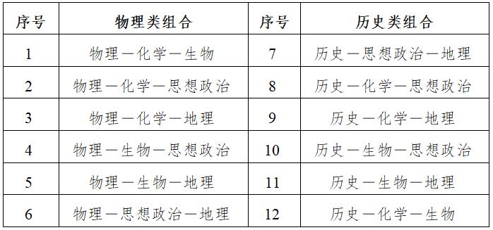 2021江苏高考报名考生服务平台:https://gk.jseea.cn